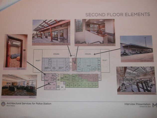 Interior details of the police station proposal.