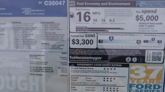 Those bars above the annual fuel cost compare distances on gas and ethanol.