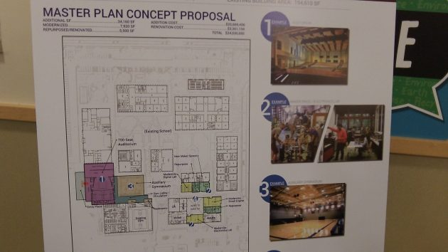 This concept for South High shows a 700-seat auditorium (pruple) an a second gym (green).
